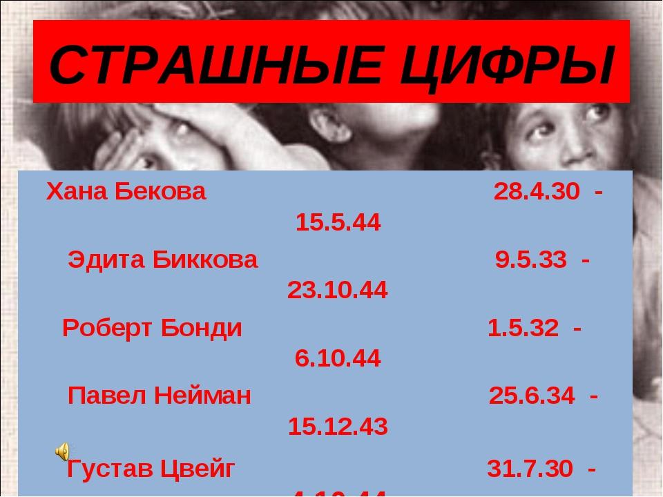 СТРАШНЫЕ ЦИФРЫ Хана Бекова 28.4.30 - 15.5.44 Эдита Биккова 9.5.33 - 23.10.44...