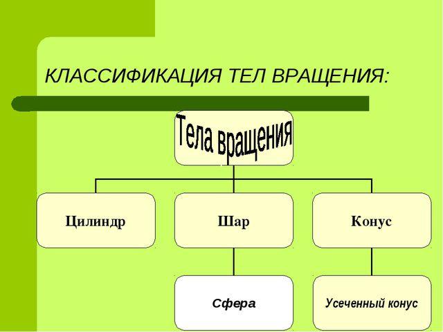 КЛАССИФИКАЦИЯ ТЕЛ ВРАЩЕНИЯ: