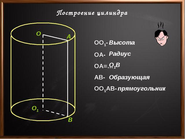 О О1 А В Высота Радиус О1В Образующая прямоугольник Построение цилиндра