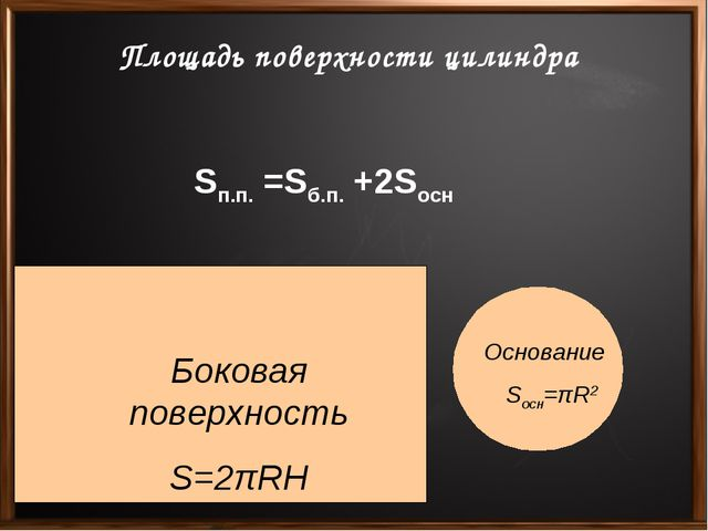 Основание Sосн=πR2 Площадь поверхности цилиндра Sп.п. =Sб.п. +2Sосн