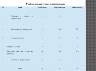 Учебно-тематическое планирование № Тема Всего часов Теоретических Практическ