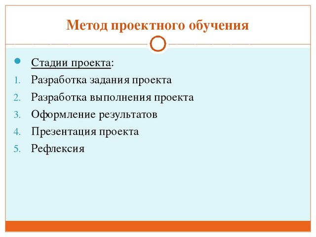 Метод проектного обучения Стадии проекта: Разработка задания проекта Разработ...