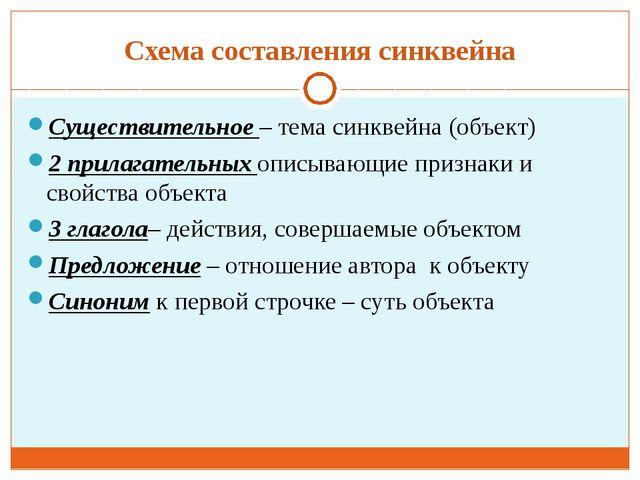Схема составления синквейна Существительное – тема синквейна (объект) 2 прила...
