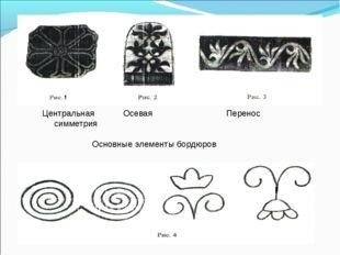 Центральная Осевая Перенос симметрия Основные элементы бордюров