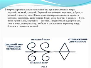 В мировоззрении хакасов существовало три параллельных мира: верхний, нижний,