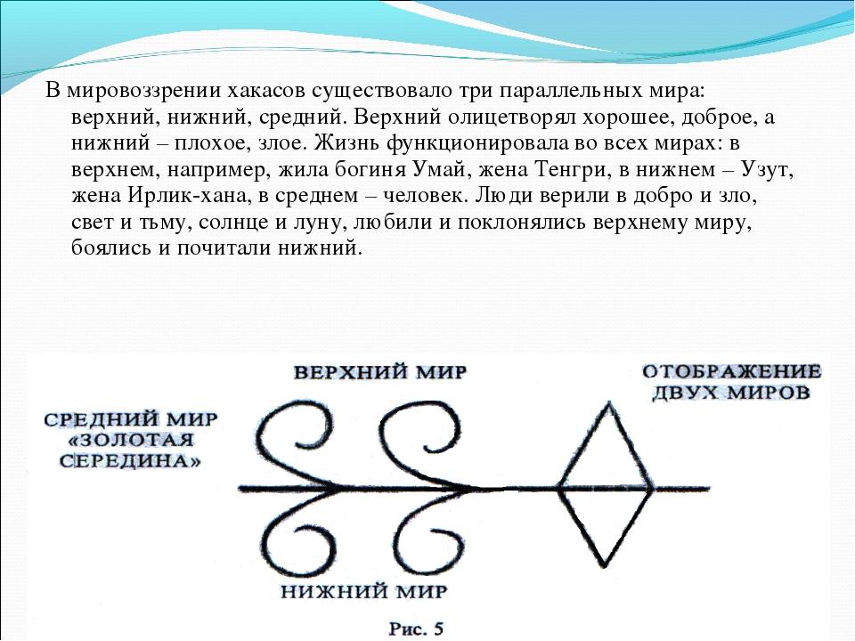 В мировоззрении хакасов существовало три параллельных мира: верхний, нижний,...