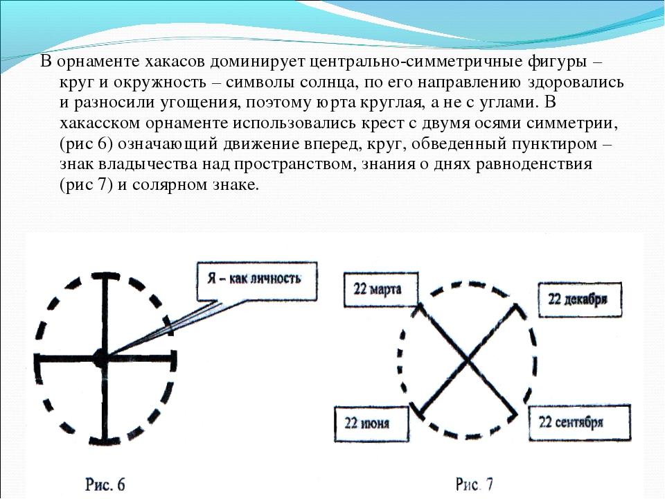 В орнаменте хакасов доминирует центрально-симметричные фигуры – круг и окружн...