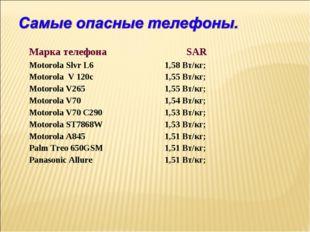 Марка телефона SAR Motorola Slvr L6 1,58 Вт/кг; Motorola V 120c 1,55 Вт/кг