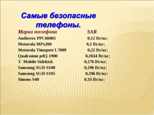 Марка телефона SAR Audiovox PPC66001 0,12 Вт/кг; Motorola MPx200 0,2 Вт/кг