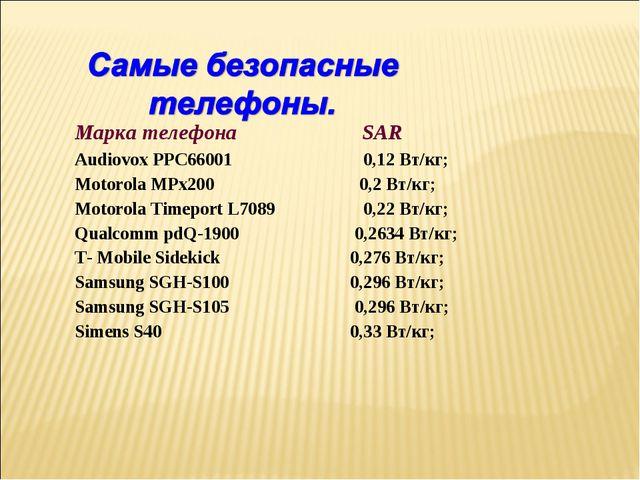 Марка телефона SAR Audiovox PPC66001 0,12 Вт/кг; Motorola MPx200 0,2 Вт/кг...