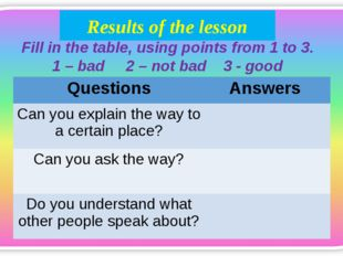 Results of the lesson Fill in the table, using points from 1 to 3. 1 – bad 2