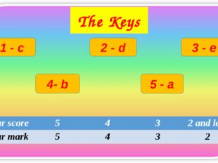 The Keys 1 - c 2 - d 3 - e 4- b 5 - a Your score 5 4 3 2 and less Your mark 5