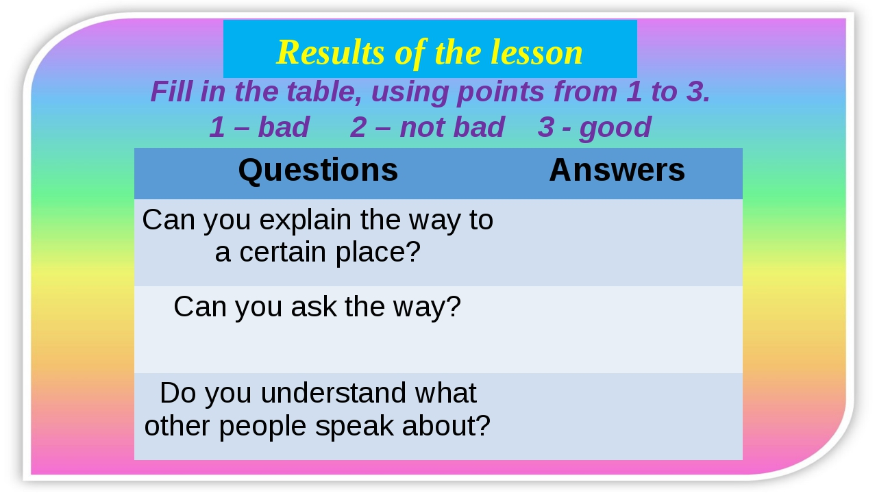 Results of the lesson Fill in the table, using points from 1 to 3. 1 – bad 2...