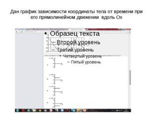 Дан график зависимости координаты тела от времени при его прямолинейном движе