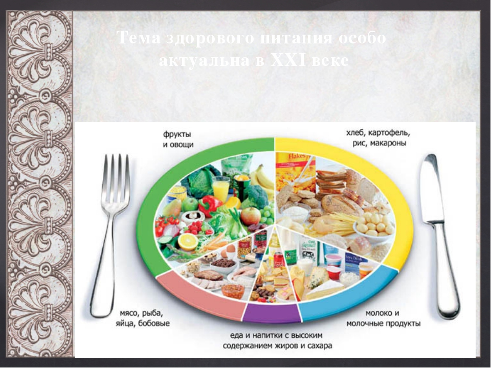 Тема здорового питания особо актуальна в XXI веке