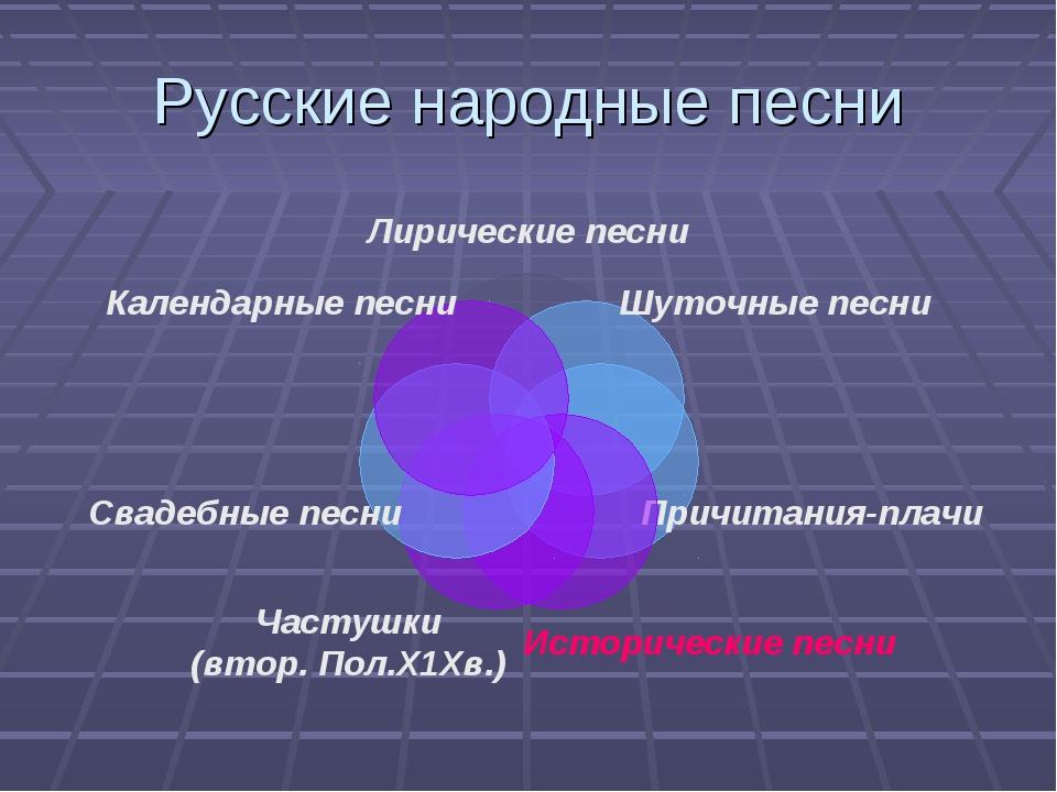 Русские народные песни Admin - null