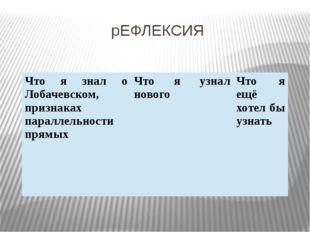 рЕФЛЕКСИЯ Что я знал о Лобачевском, признаках параллельности прямых Что я узн