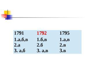 1792 1791 1792 1795 1.а,б,в 2.а 3. а,б 1.б,в 2.б 3. а,в 1.а,в 2.в 3.в