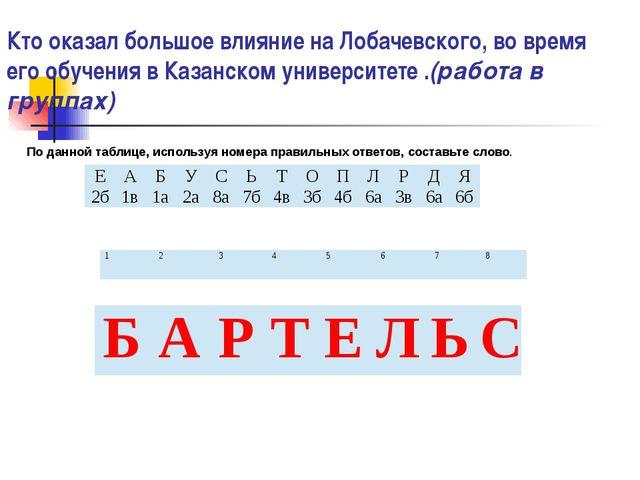 Кто оказал большое влияние на Лобачевского, во время его обучения в Казанском...