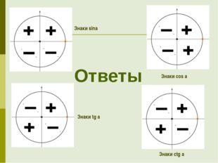 Знаки sina Знаки tg a Знаки cos a Знаки ctg a Ответы