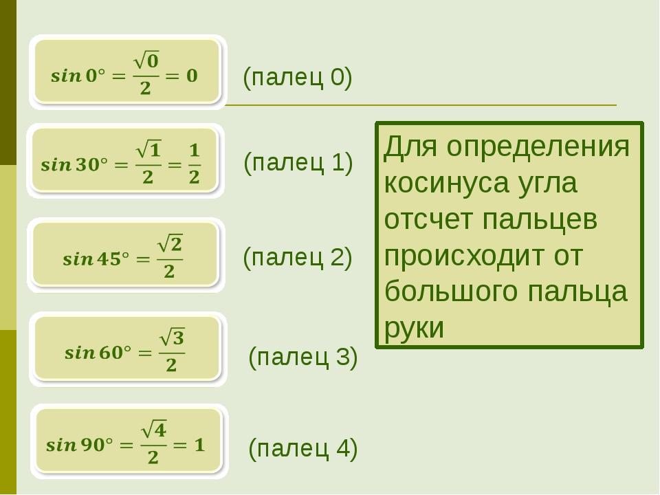 (палец 0) (палец 1) (палец 2) (палец 3) (палец 4) Для определения косинуса у...