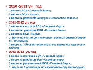 2010 -2011 уч. год 3 место в ВСИ «Снежный барс»; 2 место в ВСИ «Факел»; 2 мес