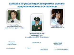 Команда по реализации программы военно-патриотического воспитания Преподавате