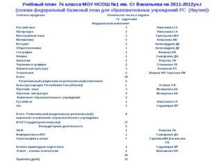 Учебный план 7к класса МОУ НСОШ №1 им. Ст Васильева на 2011-2012уч.г (основа
