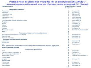 Учебный план 9к класса МОУ НСОШ №1 им. Ст Васильева на 2011-2012уч.г (основа