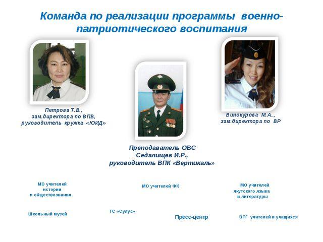 Команда по реализации программы военно-патриотического воспитания Преподавате...
