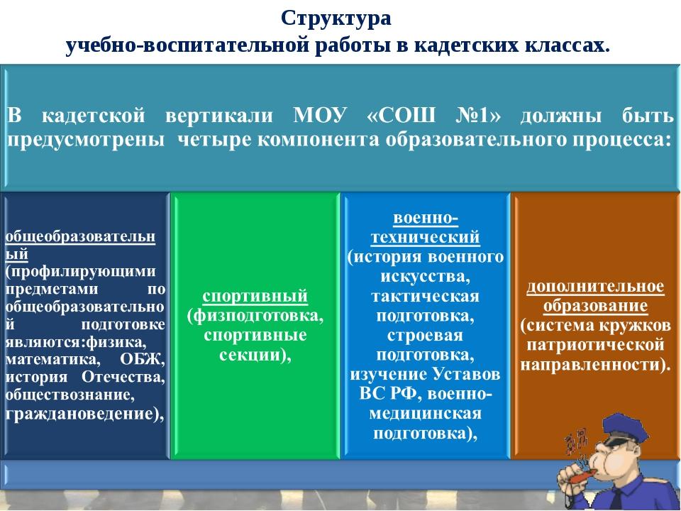 Структура учебно-воспитательной работы в кадетских классах.
