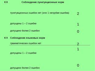 К 8 Соблюдение пунктуационных норм  пунктуационных ошибок нет (или 1 негруб