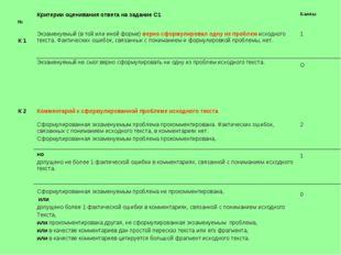 № Критерии оценивания ответа на задание С1 Баллы К 1 Экзаменуемый (в той и