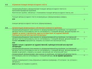К 3Отражение позиции автора исходного текста Экзаменуемый верно сформулирова