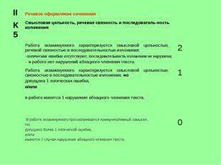 IIРечевое оформление сочинения  К 5 Смысловая цельность, речевая связность