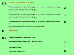 К 6 Точность и выразительность речи  Работа экзаменуемого характеризуется