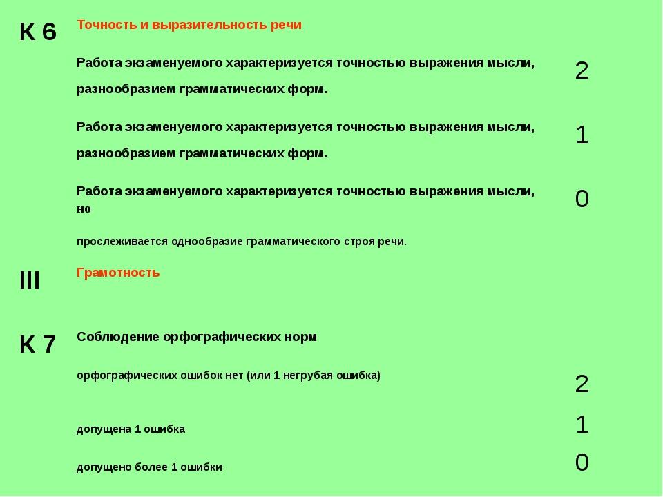 К 6 Точность и выразительность речи  Работа экзаменуемого характеризуется...