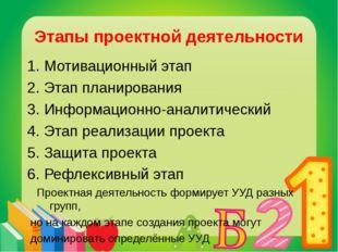 Этапы проектной деятельности 1. Мотивационный этап 2. Этап планирования 3. Ин