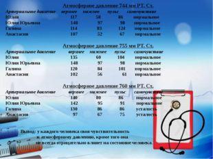 Атмосферное давление 744 мм РТ. Ст. Артериальное давление верхнее нижнее пул