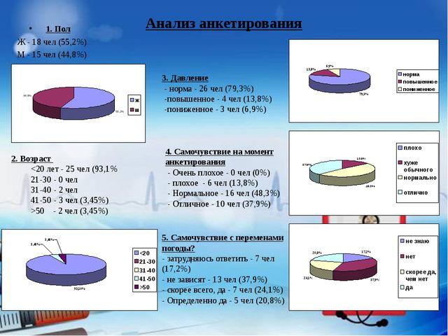 Анализ анкетирования 1. Пол Ж - 18 чел (55,2%) М - 15 чел (44,8%) 2. Возра...