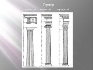 дорический ионический коринфский Ордер