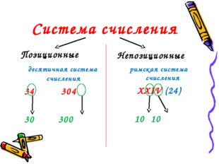 Система счисления Позиционные десятичная система счисления 34 304 30 300 Непо