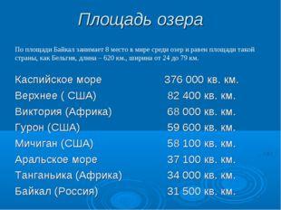 Площадь озера По площади Байкал занимает 8 место в мире среди озер и равен пл