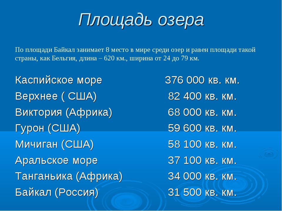 Площадь озера По площади Байкал занимает 8 место в мире среди озер и равен пл...