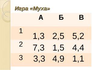 Игра «Муха» 1,3 2,5 5,2 7,3 1,5 4,4 3,3 4,9 1,1 АБВ 1 2 3