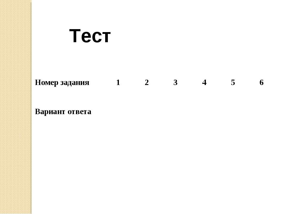 Тест Номер задания123456 Вариант ответа