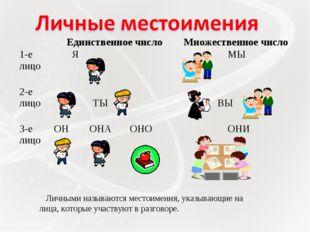 Личными называются местоимения, указывающие на лица, которые участвуют в раз