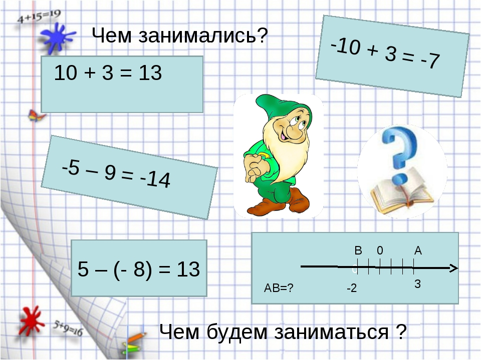 5 – (- 8) = 13 0 10 + 3 = 13 -10 + 3 = -7 -5 – 9 = -14 Чем занимались? Чем бу...