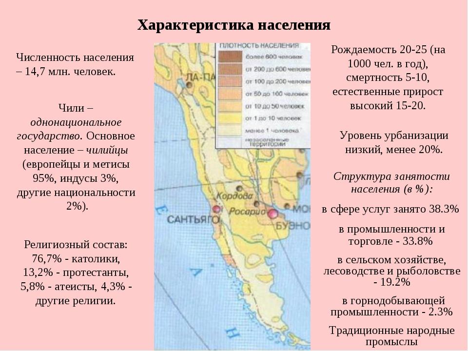 Характеристика населения Численность населения – 14,7 млн. человек. Чили – од...