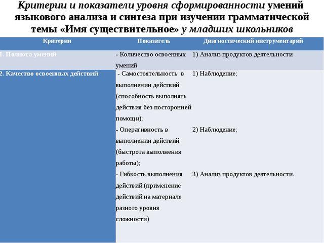Критерии и показатели уровня сформированности умений языкового анализа и синт...